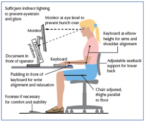 good-posture-how-to-sit-at-a-desk